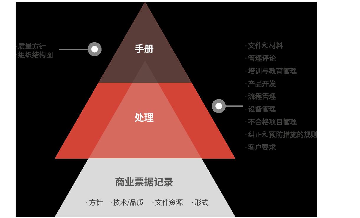 system_cn