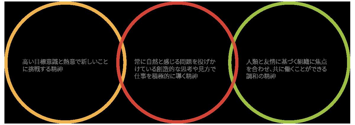 company_jp