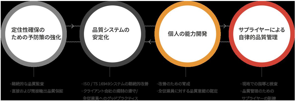 control_jp