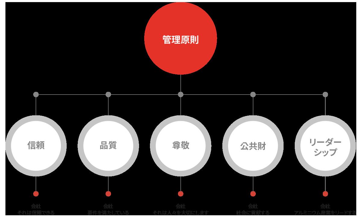 principle_jp
